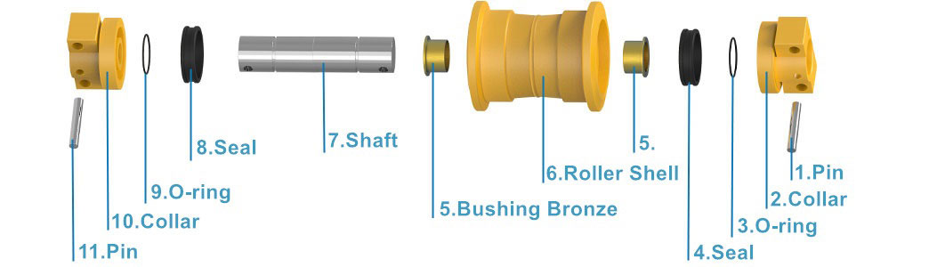 Bottom Roller Structure