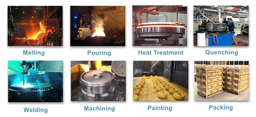 Idler Wheel Manufacturing Processes